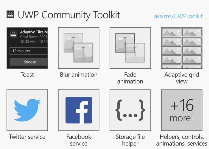 UWP Community Toolkit logo