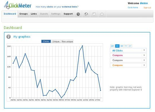 Clickmeter - Bucle Marketing Online