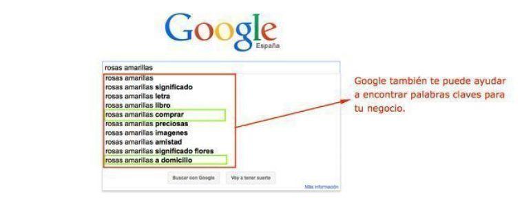 google-ayuda-a-encontrar-palabras-claves