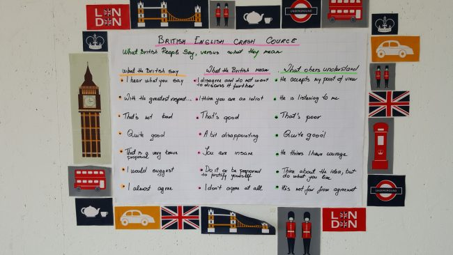 What the British say - and what they mean