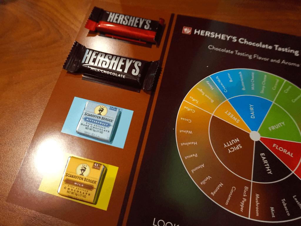 Chocolate has diverse flavor profiles
