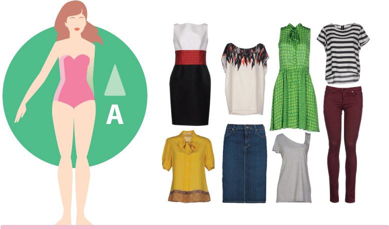 Figure-types-A