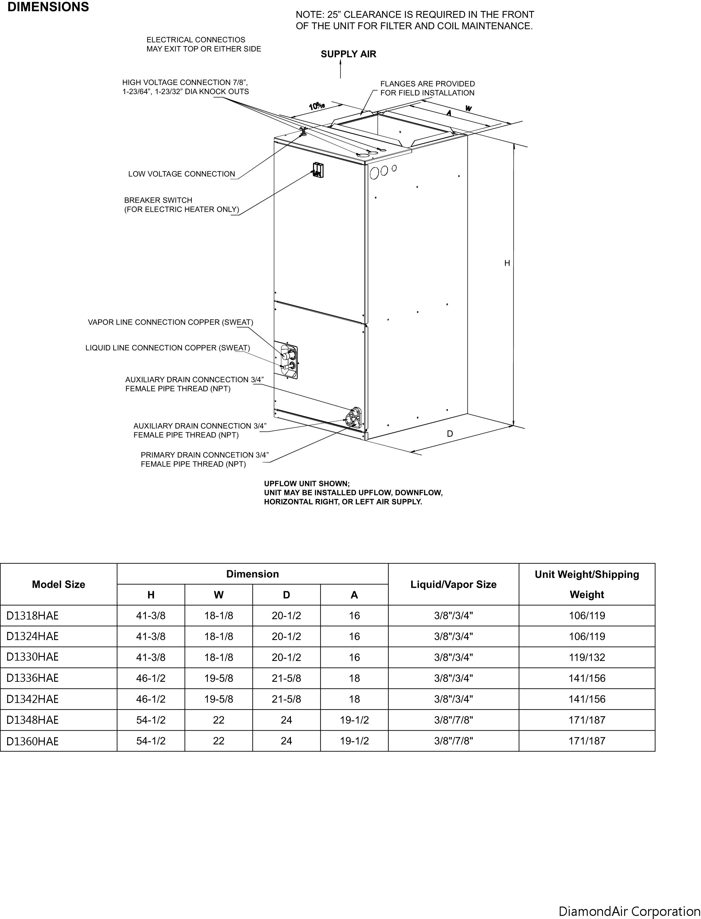 Air Handler Electric Heat Strips