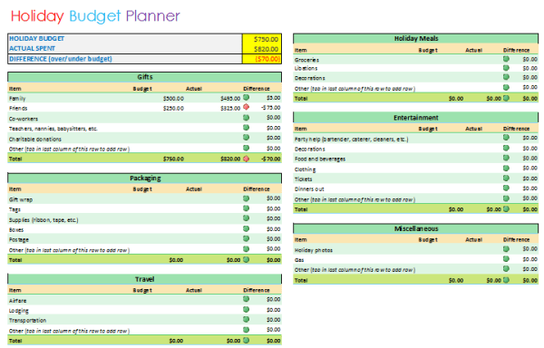 Vacation Budget Template. travel budget template 9 free word excel ...
