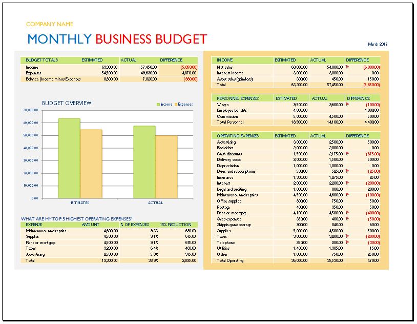 household business expense spreadsheet template free best – Business Expenses Template