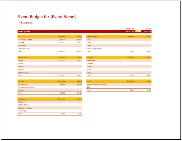 Basic Budget Template. super basic budget excel template savvy ...