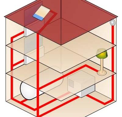 intelligent_building_system-diagram