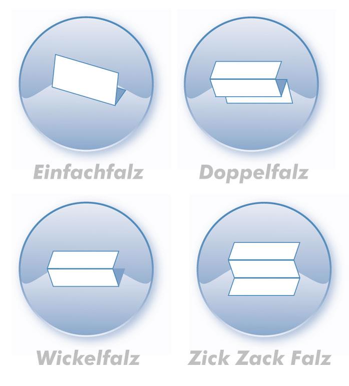 wir können Ihre Briefe in vier Falzarten falten