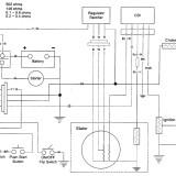 gy6 150cc wiring diagram wiring diagrams yerf dog 150cc wiring diagram go kart buggy depot technical center