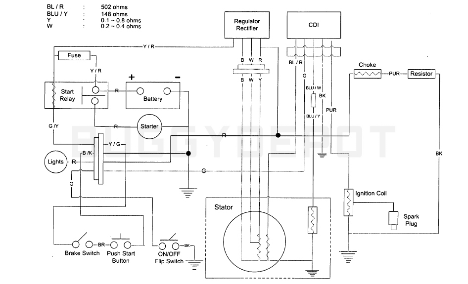 Gy6 150cc Scooter Electrical Diagram