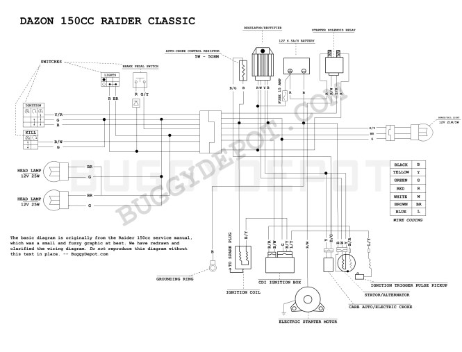 gy6 150cc buggy wiring diagram wiring diagram gy6 150 scooter wiring diagram and hernes