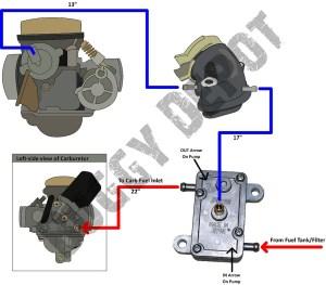 150cc Scooter Carb Hose Diagram Engine Moped Diagram Wiring Diagram ~ ODICIS
