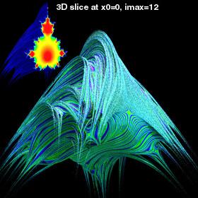 https://i2.wp.com/www.bugman123.com/Hypercomplex/Julibrot-x0.jpg