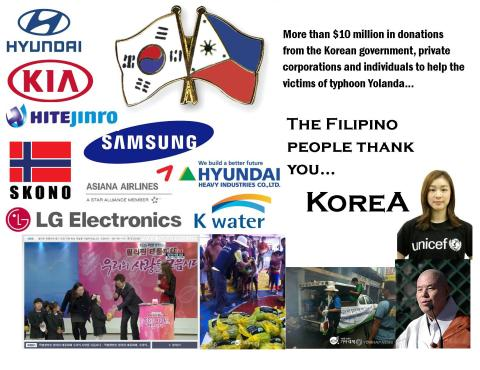 I am no graphic artist but I want everyone to know how actively is Korea helping the typhoon Yolanda victims.
