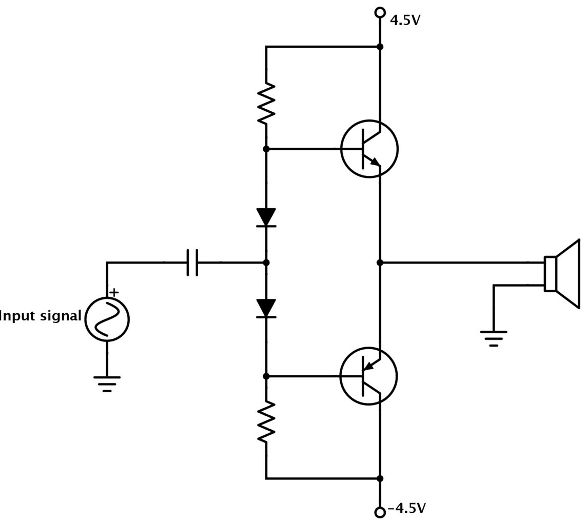 Wrg Grounded Wiring Diagram