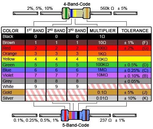resistor-color-chart (1)