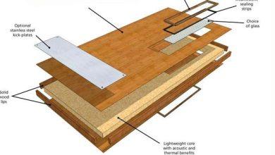 Photo of Menghitung Biaya Pembuatan Pintu Plywood Atau Pintu Triplek