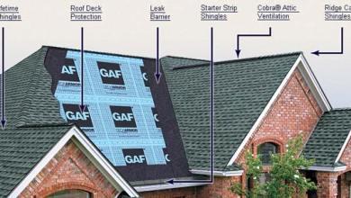Photo of Atap GAF, Inovasi Atap Bernafas dari Amerika