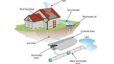 Photo of Manfaat Sistem Drainase untuk Rumah dan Bangunan