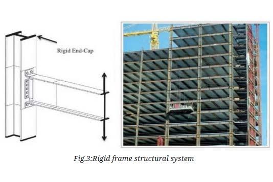 Struktur bangunan rangka kaku