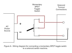 Toggle switch wiring  Model Railroader Magazine  Model