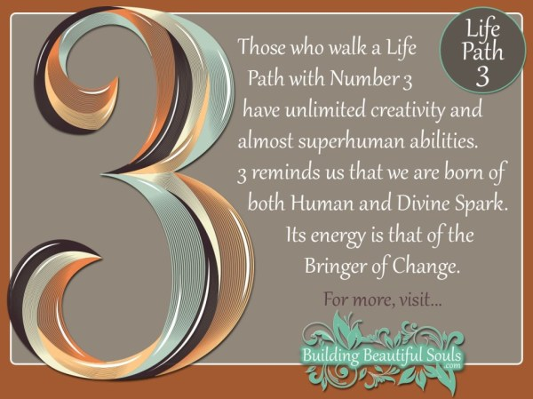 number 3 numerology # 0