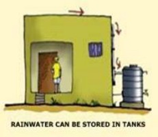 simple illustration for rainwater collection