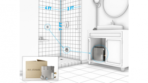 Steam@Home layout tile