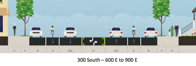 Rendering of the proposed bikeway between 600 and 900 East on 300 South. Image courtesy the Salt Lake Transportation Department.