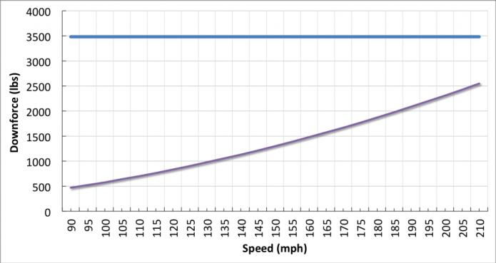 AerovsMechanicalGrip