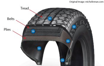 Tire_Anatomy_new