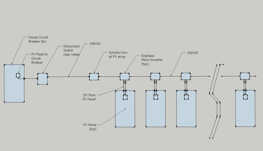 PVSysDiagram?resize=665%2C382&ssl=1 wiring diagram junction box the best wiring diagram 2017 esi 50l wiring diagram at bakdesigns.co