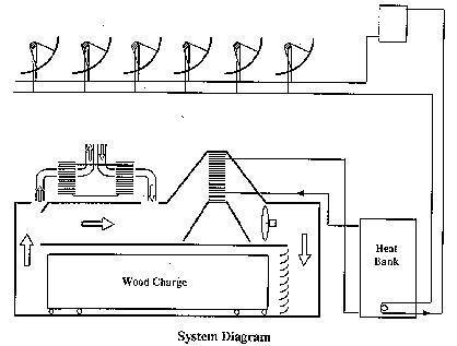 plans for wood drying kiln