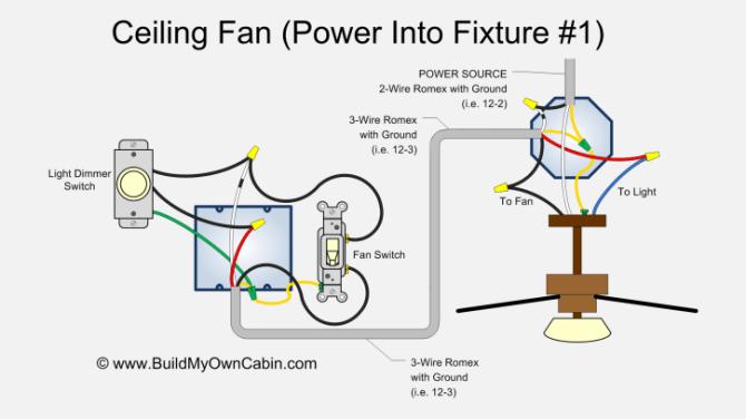 ceiling fan wiring diagram power into light