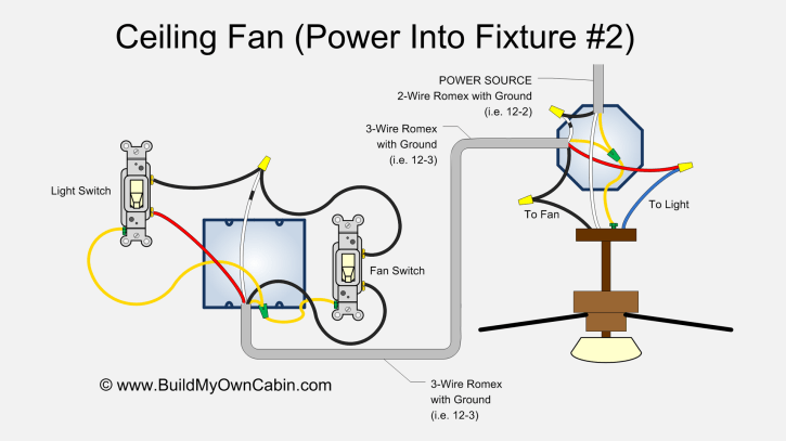 Wiring Diagram For Harbor Breeze Ceiling Fans On Wiring Download ...