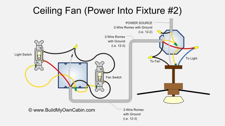 ceiling fan wiring schematic theteenline org rh theteenline org Ceiling Fan Internal Wiring Schematic Hampton Bay Fan Switch Diagram