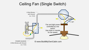 Ceiling Fan Wiring Diagram (Single Switch)