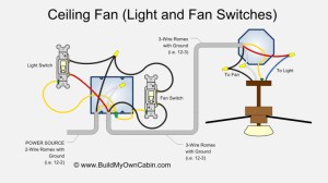Ceiling Fan Wiring Diagram (Two Switches)