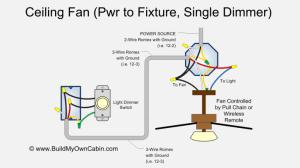 Ceiling Fan Wiring Diagram (Power into light, Single Dimmer)