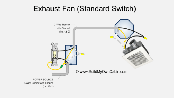 nutone bath fan wiring diagram wiring diagram nutone bath fan source wiring bathroom light fan and