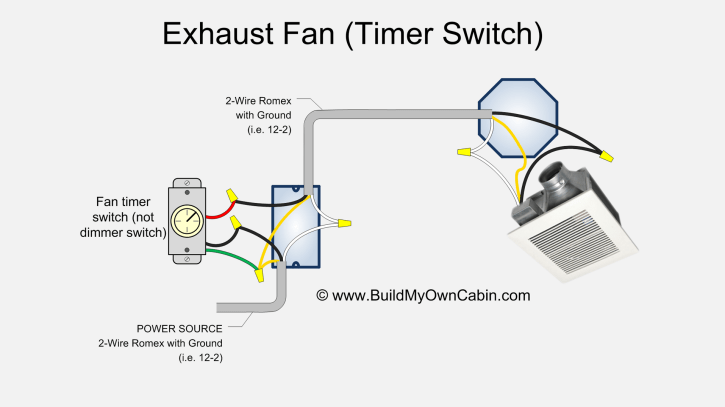 Diagram  Connecting A Timed Fan Unit Wiring Diagram Full Version Hd Quality Wiring Diagram