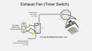 Bathroom Fan Wiring Diagram (Fan Timer Switch)