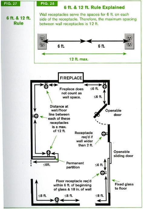 wiringcode