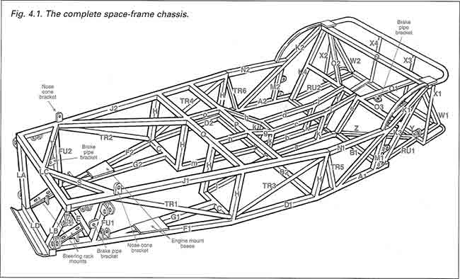 Car Chassis Basics How To Amp Design Tips FREE
