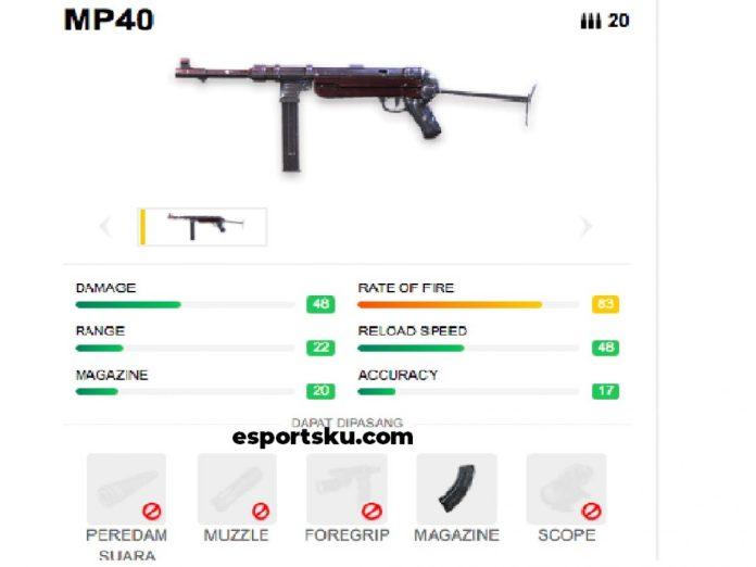 Senjata SMG Tipe MP40