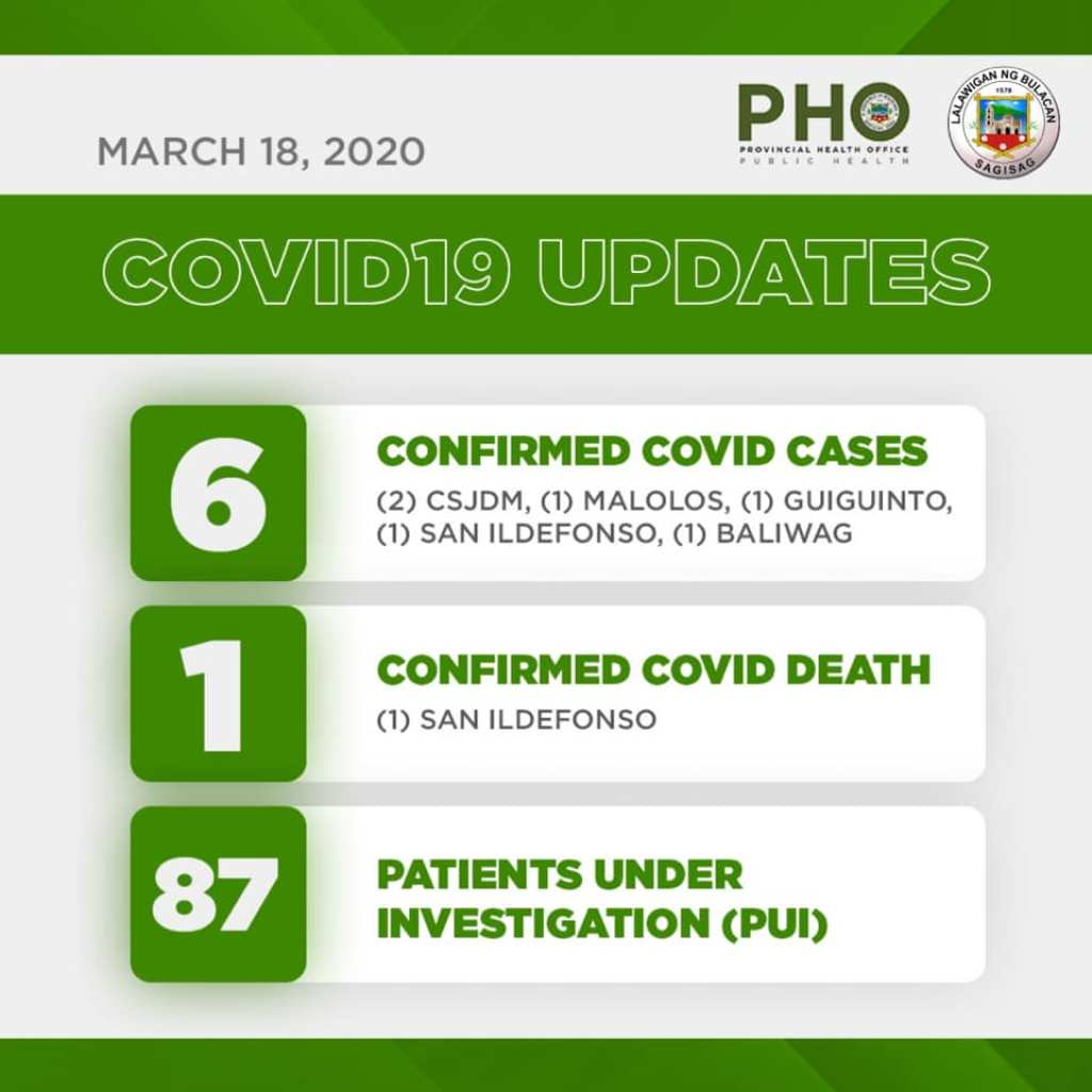 Bulacan COVID-19 Virus Journal Log Book (From First Case up to June 2020) 96