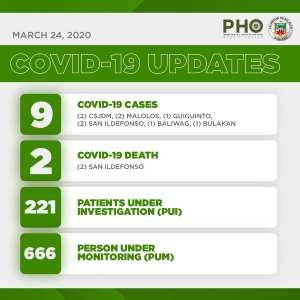 2nd Week Report: COVID-19 in Bulacan - Relief Goods 4
