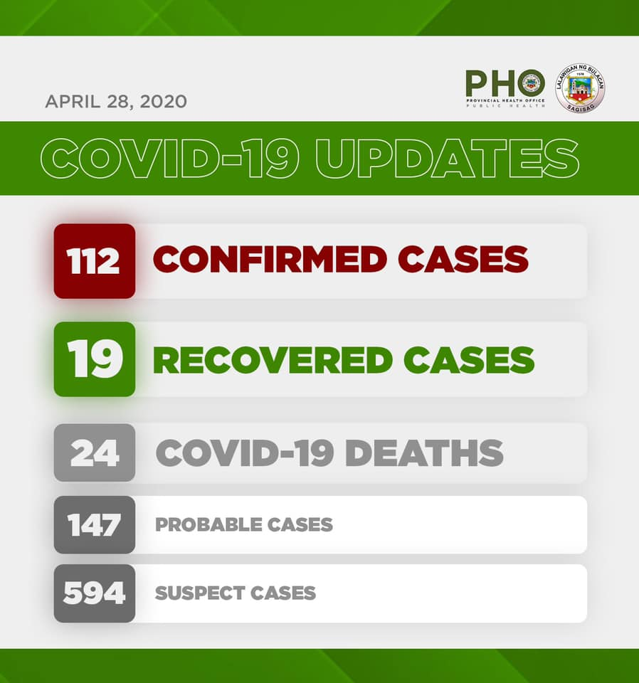 Bulacan COVID-19 Virus Journal Log Book (From First Case up to June 2020) 74