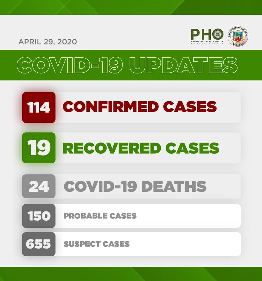 Bulacan COVID-19 Virus Journal Log Book (From First Case up to June 2020) 62