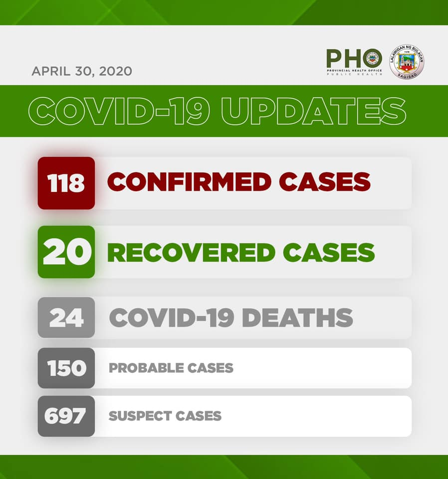Bulacan COVID-19 Virus Journal Log Book (From First Case up to June 2020) 63